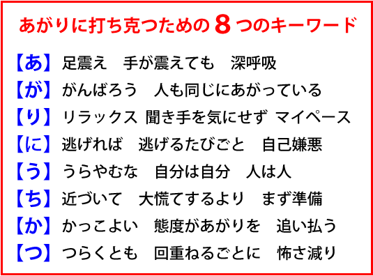 金井式あがり症改善法☆8つのキーワード